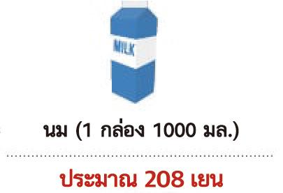 นม (1 กล่อง 1000 มล.)