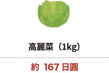 高麗菜(1kg)