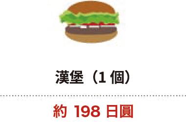 漢堡(1個)