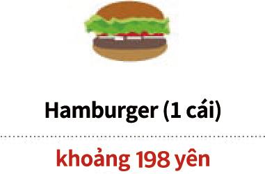 Hamburger (1 cái)