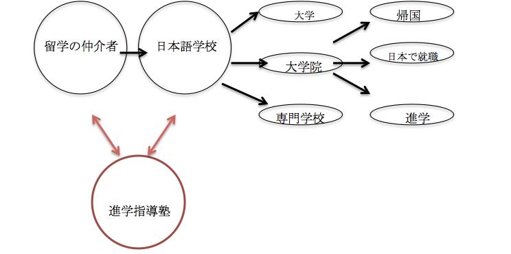 記事内図1