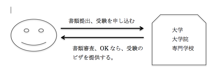 記事内図2