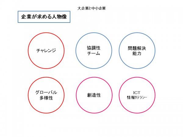 インターンシップ ガイダンス(マガジン記事用)2